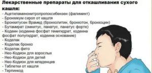 Как лечить насморк, красное горло и влажный кашель
