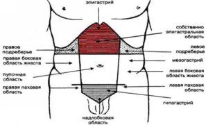 Боль слева в эпигастрии в течение года, поносы