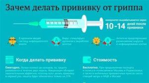 Увлечение лимфоузлов после прививки от гриппа