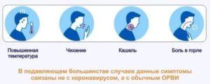 Высока температура и кашель 4 дня