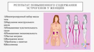 Верошпирон от лишних волос при нормальном уровне гормонов