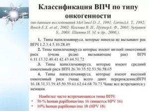 ДНК ВПЧ высокого риска