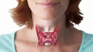 Пропал голос после удаления щитовидной железы