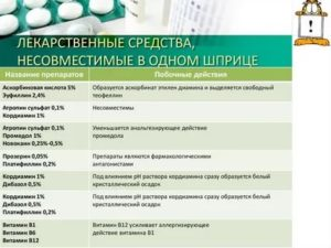 Преминение двух препаратов вместе