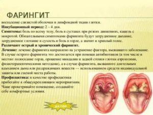 Гранулезный фарингит заражение и лечение