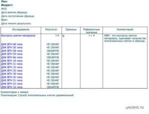 ВПЧ 45 типа. Расшифровка результатов
