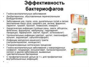 Простуда лечение бактериофагами