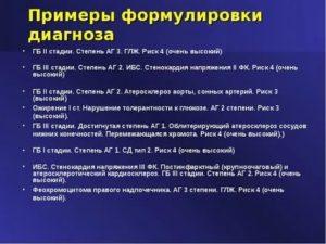 Диагноз: ИБС, Стенокардия. Гипертонич. Болезнь Риск(4). ХСН(1). Что принимать