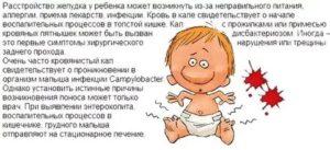 Урчит в животике у годовалого ребенка