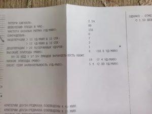 Расшифровка ктг на 32 недели у 73,8% плодов вариабельность ниже