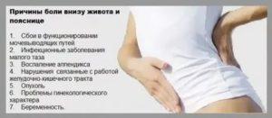 Задержка 14 дней, тянущая боль в низу живота как на менструацию