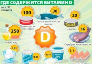 Чем заменить витамин д