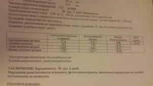 Вопрос о результатах доплерометрии
