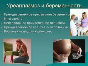 Уреаплазма в беременность