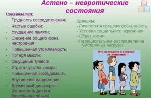 Всд, астено-невротический синдром