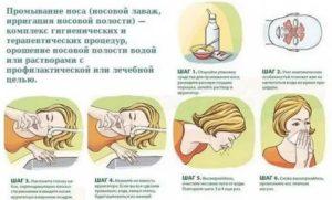 Промывание носа и отит