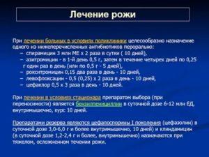Повторный курс азитромицином через 10 дней