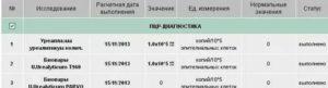 Ureaplasma spp 10 3.6
