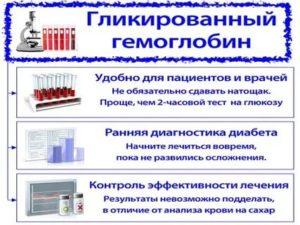 Гемоглобин и показатели сахара в крови это одно и тоже?
