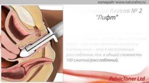 Боль после упражнений с вагинальным тренажером