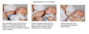 Болит грудь. Ребенок не берет