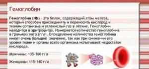 Гемоглобин 70, можно ли рожать с таким?