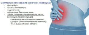Боль в пояснице и температура у ребенка