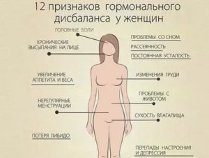 Болит одна грудь, гормональный сбой
