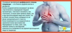 Во время сна давит на грудь, немеет тело, задыхаюсь