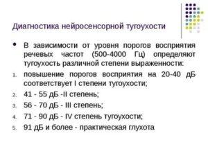 Двусторонняя нейросенсорная -тугоухость 2-3 степени