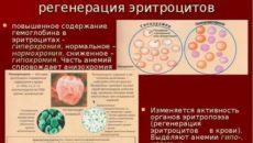 Пониженные тромбоциты и пониженный гемоглобин