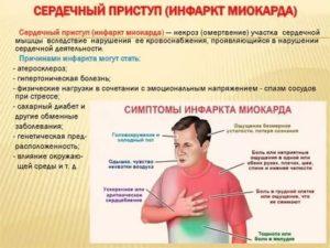 Нехватка воздуха, тахикардия