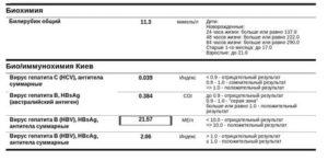 Неопределенный результат на гепатит С, как расшифровать анализ