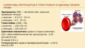 Повышение гемоглобина и эритроцитов
