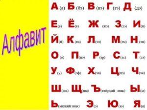 Произношение буквы С