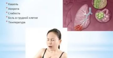 Хрипы и боль в грудной клетке
