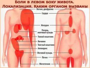 Боль в левой части груди лёжа на левом боку