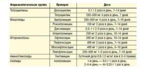 Лечение уреаплазмы Parvum и Species 10*5, ужасная аллергия на Орнидазол