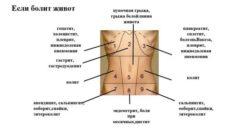 Уплотнение внизу живота слева над тазобедренной